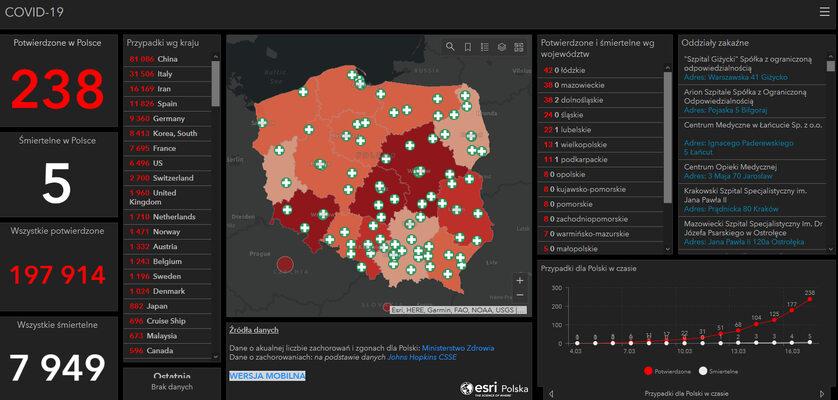 Koronawirus W Polsce Mapa Gdzie Sa Zarazenia Wojewodztwa Liczba
