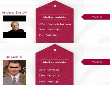 "Marcin P., Brunon K. i Anders Breivik mają... ""metki narodowe"""