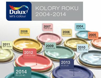 Dekada trendów kolorystycznych Dulux