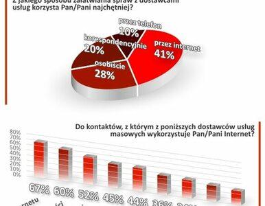 Poczta Polska: Przez internet jest szybciej, wygodniej i taniej