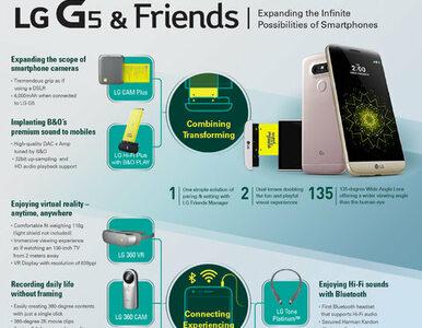 LG G5: pierwszy w historii modułowy smartfon