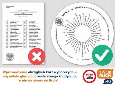Propozycja Twojego Ruchu: Okrągłe karty do głosowania
